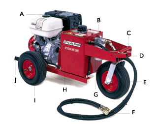 Where to find Auger hydraulic 11 hp in South Chicago Heights